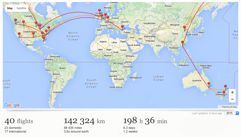 2015 Travel Overview